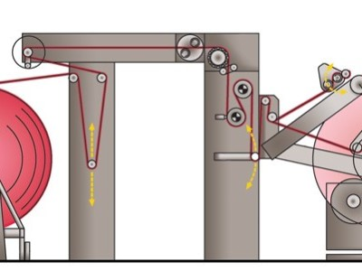 The regular tension of the fabric during winding operation is controlled by load-cell system.